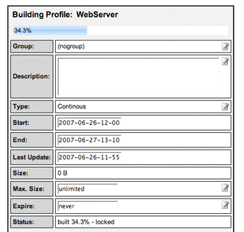 Progress of Building a Profile